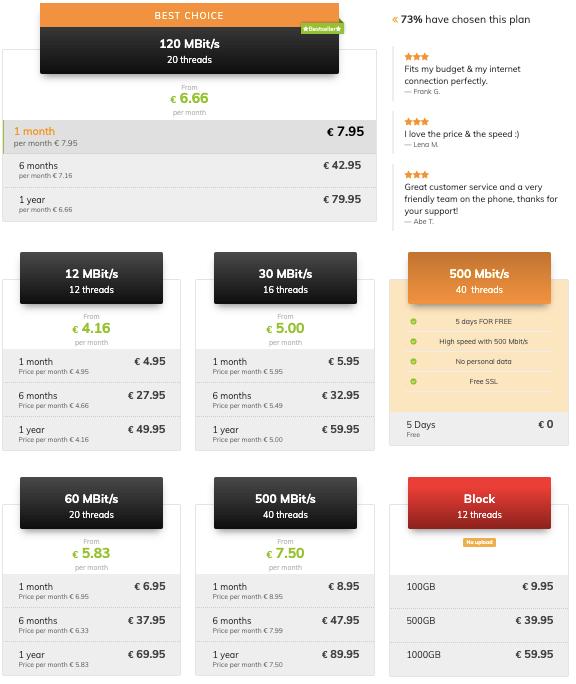 Easyusenet Flatrate Pricing