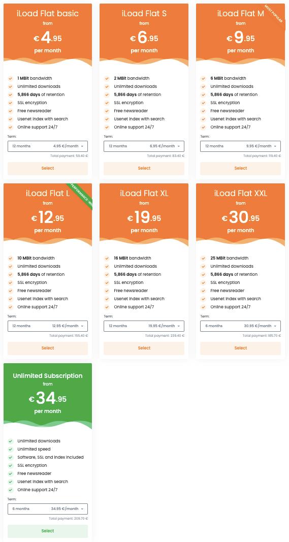 Iloadusenet Pricing2