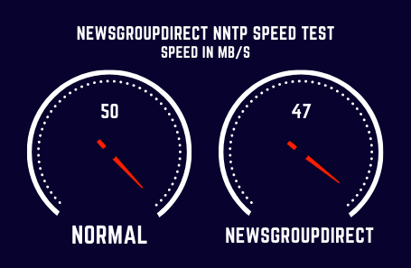 Newsgroupdirect Speed Test
