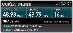Usenetserver Local Speed Test